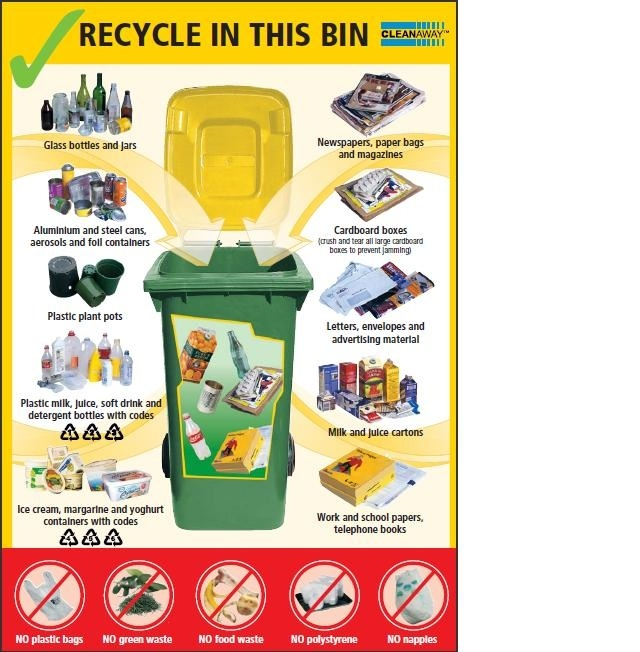 Qut facilities management recyclable waste for Recycling of waste material